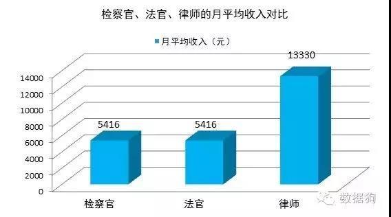 深圳要账公司律师哪家好?