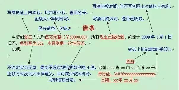 深圳追债公司讲欠条借条收条的区别和法律效力